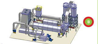 Indirect Fired Three Stage Dryer